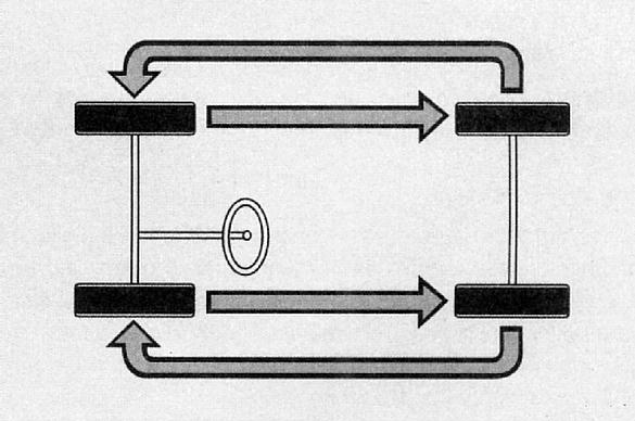 Ротация и замена колес. Цепи